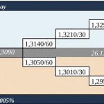 trading-range_1